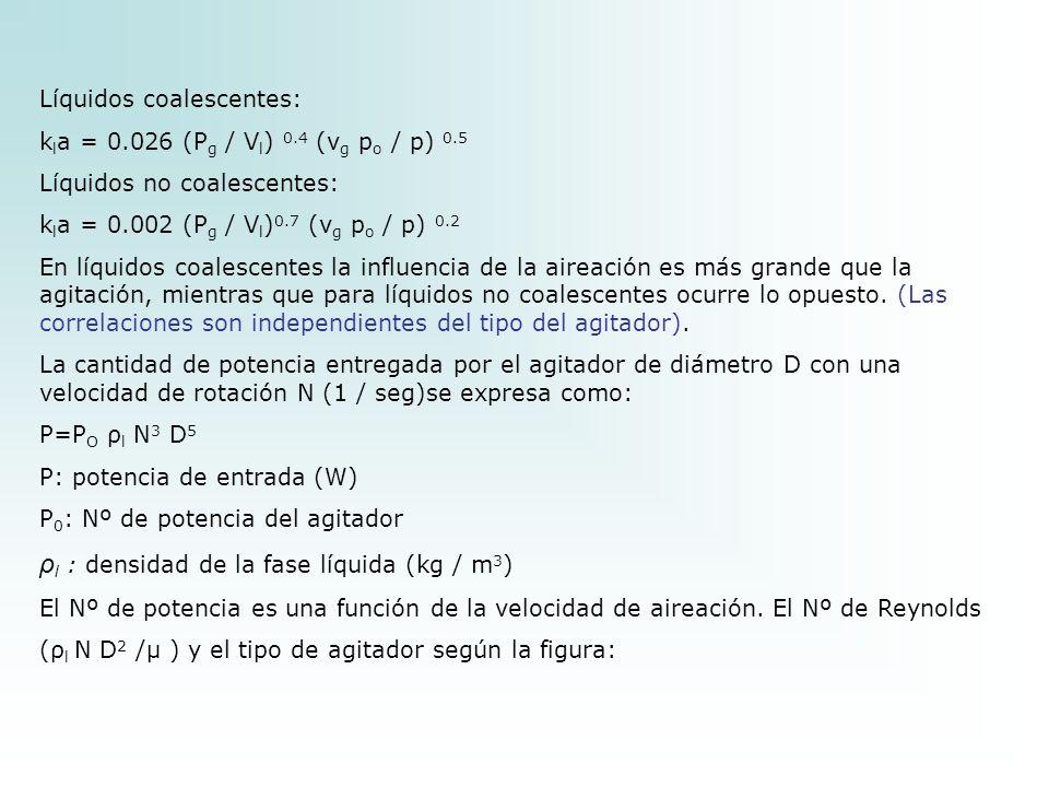 ρl : densidad de la fase líquida (kg / m3)