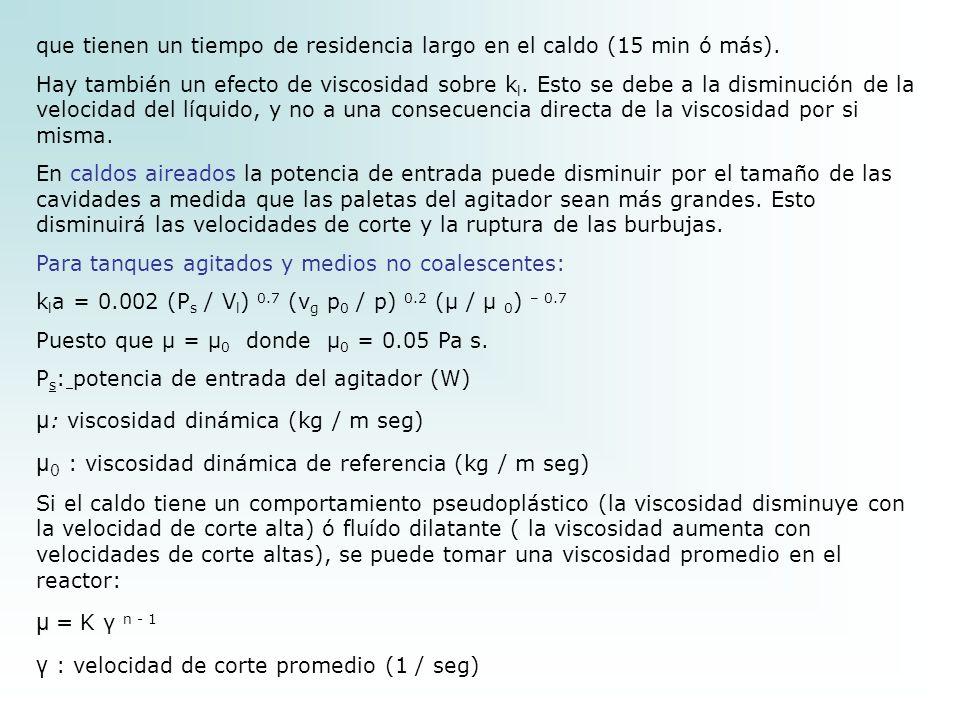 μ: viscosidad dinámica (kg / m seg)