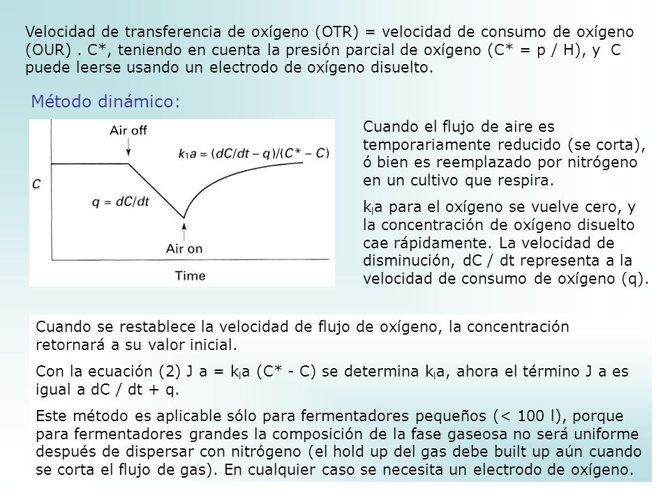 Velocidad de transferencia de oxígeno (OTR) = velocidad de consumo de oxígeno (OUR) . C*, teniendo en cuenta la presión parcial de oxígeno (C* = p / H), y C puede leerse usando un electrodo de oxígeno disuelto.