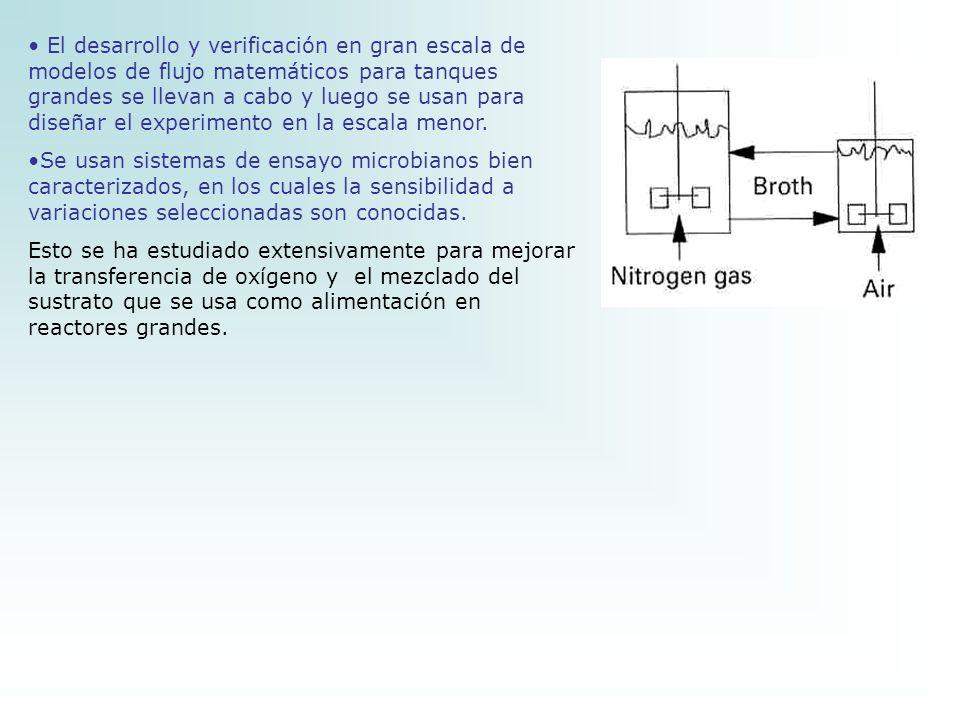 El desarrollo y verificación en gran escala de modelos de flujo matemáticos para tanques grandes se llevan a cabo y luego se usan para diseñar el experimento en la escala menor.