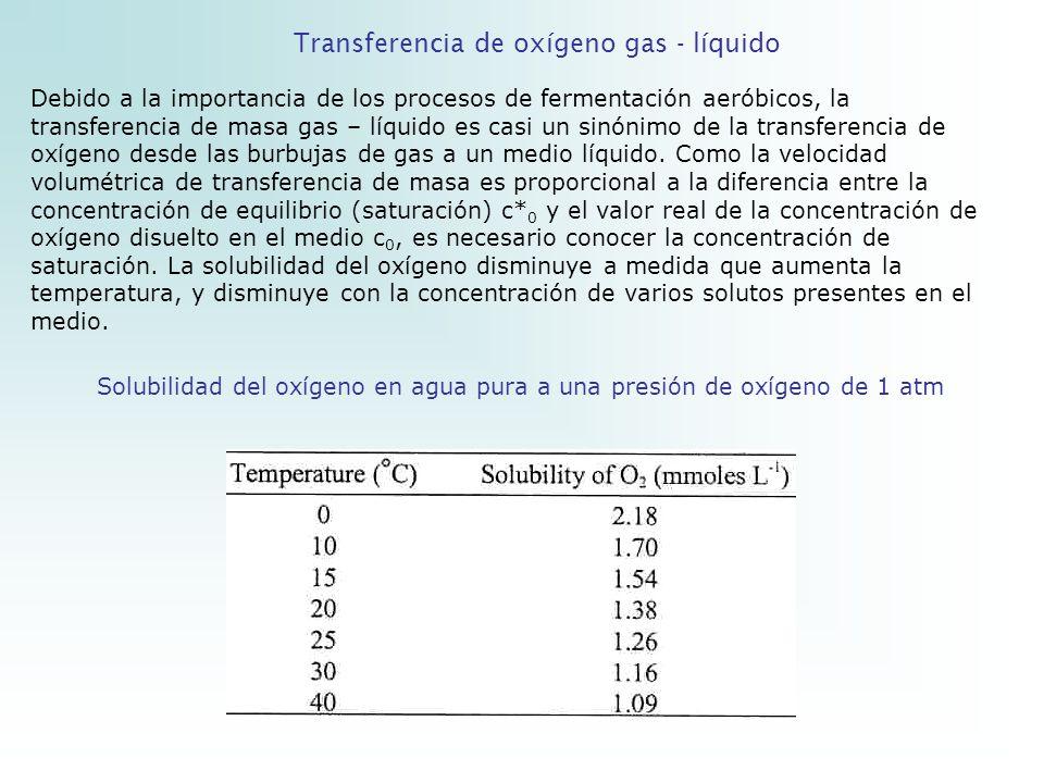 Transferencia de oxígeno gas - líquido