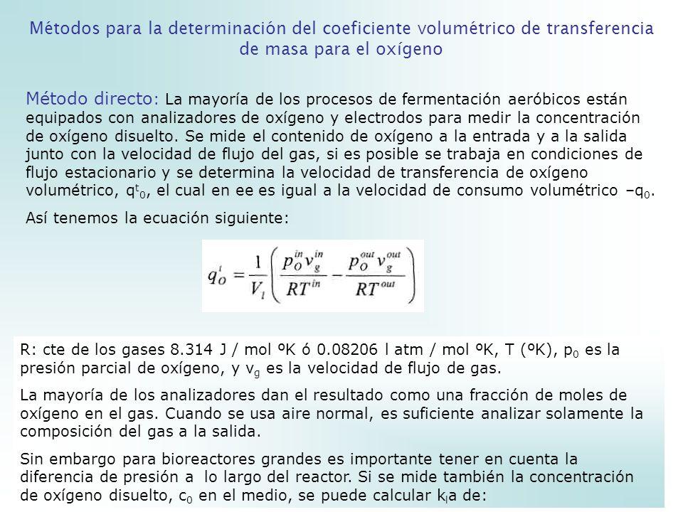 Métodos para la determinación del coeficiente volumétrico de transferencia de masa para el oxígeno