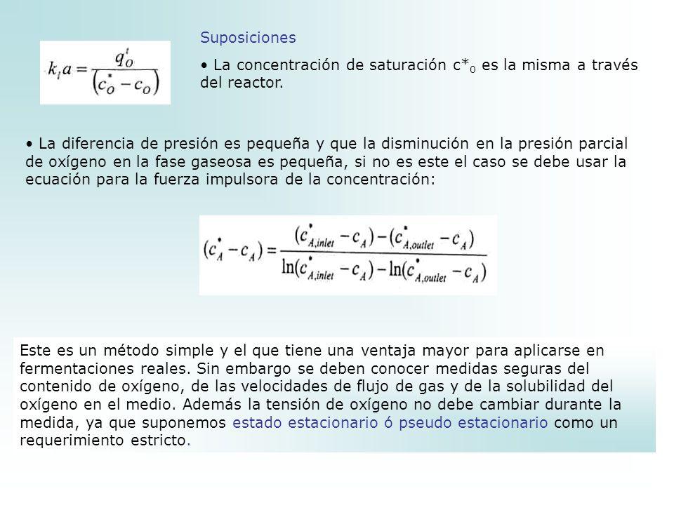 Suposiciones La concentración de saturación c*0 es la misma a través del reactor.