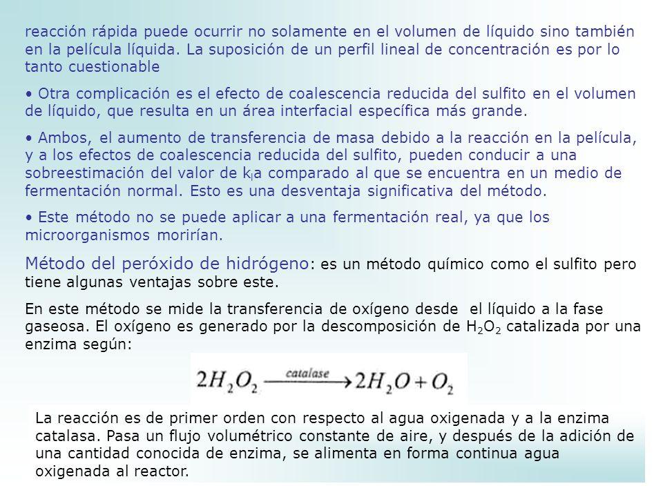 reacción rápida puede ocurrir no solamente en el volumen de líquido sino también en la película líquida. La suposición de un perfil lineal de concentración es por lo tanto cuestionable