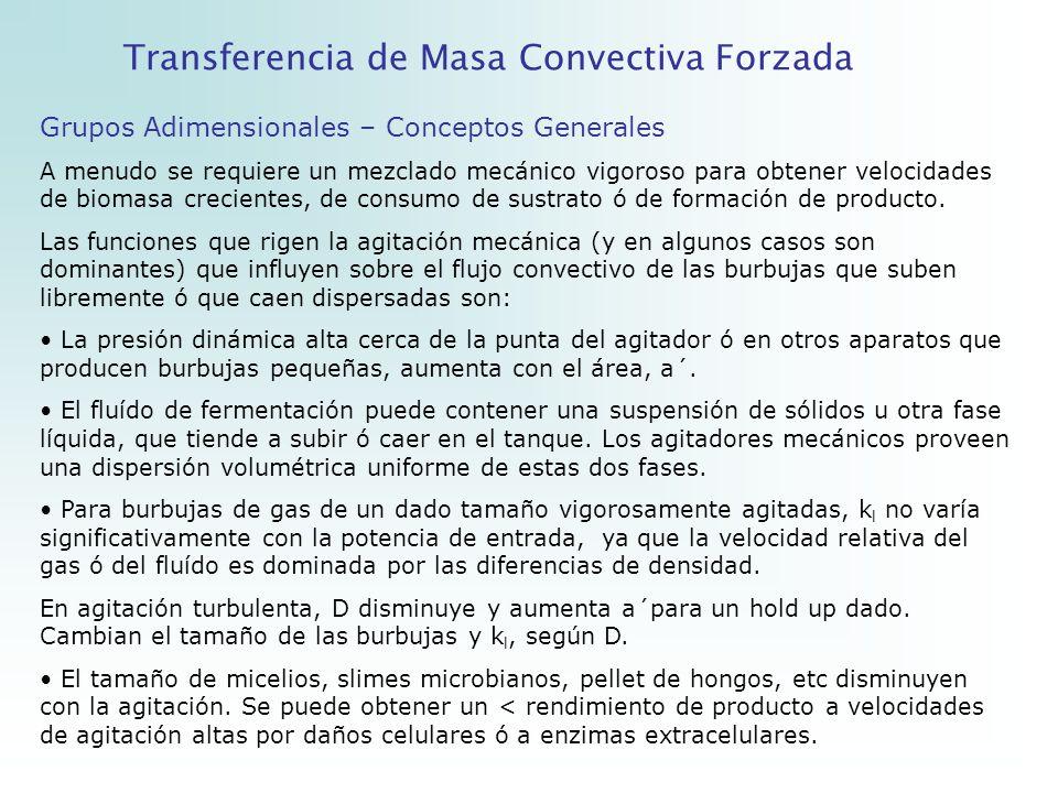 Transferencia de Masa Convectiva Forzada