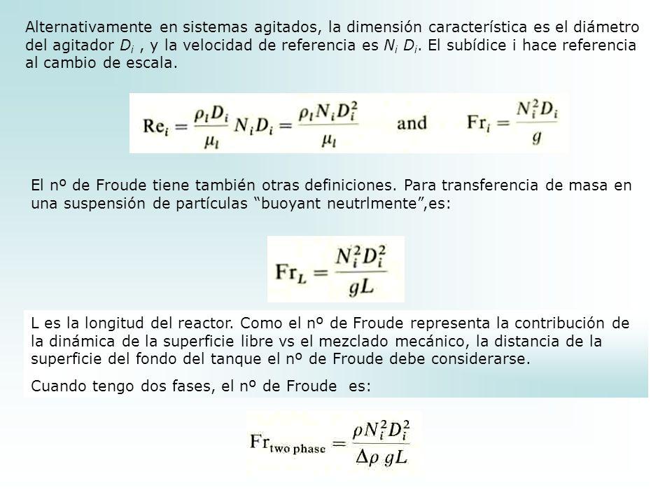 Alternativamente en sistemas agitados, la dimensión característica es el diámetro del agitador Di , y la velocidad de referencia es Ni Di. El subídice i hace referencia al cambio de escala.