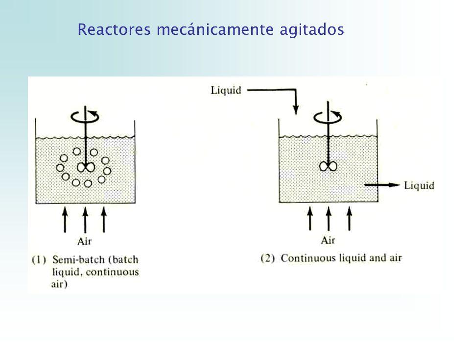 Reactores mecánicamente agitados