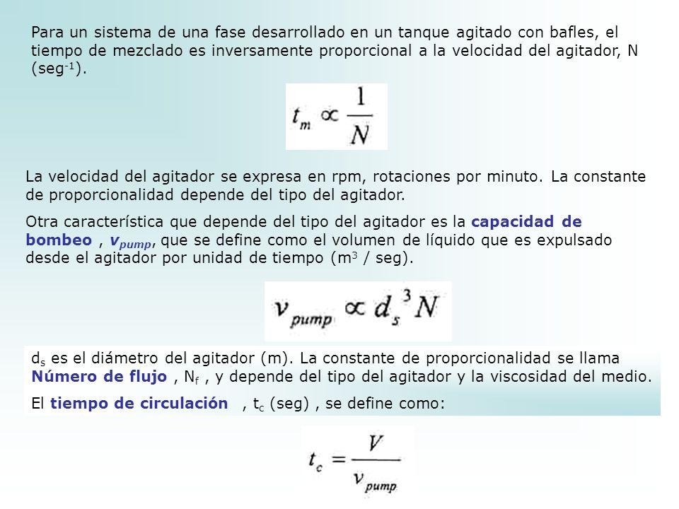 Para un sistema de una fase desarrollado en un tanque agitado con bafles, el tiempo de mezclado es inversamente proporcional a la velocidad del agitador, N (seg-1).