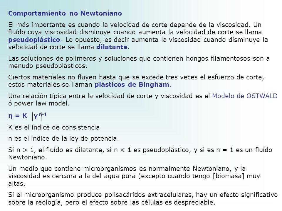 Comportamiento no Newtoniano