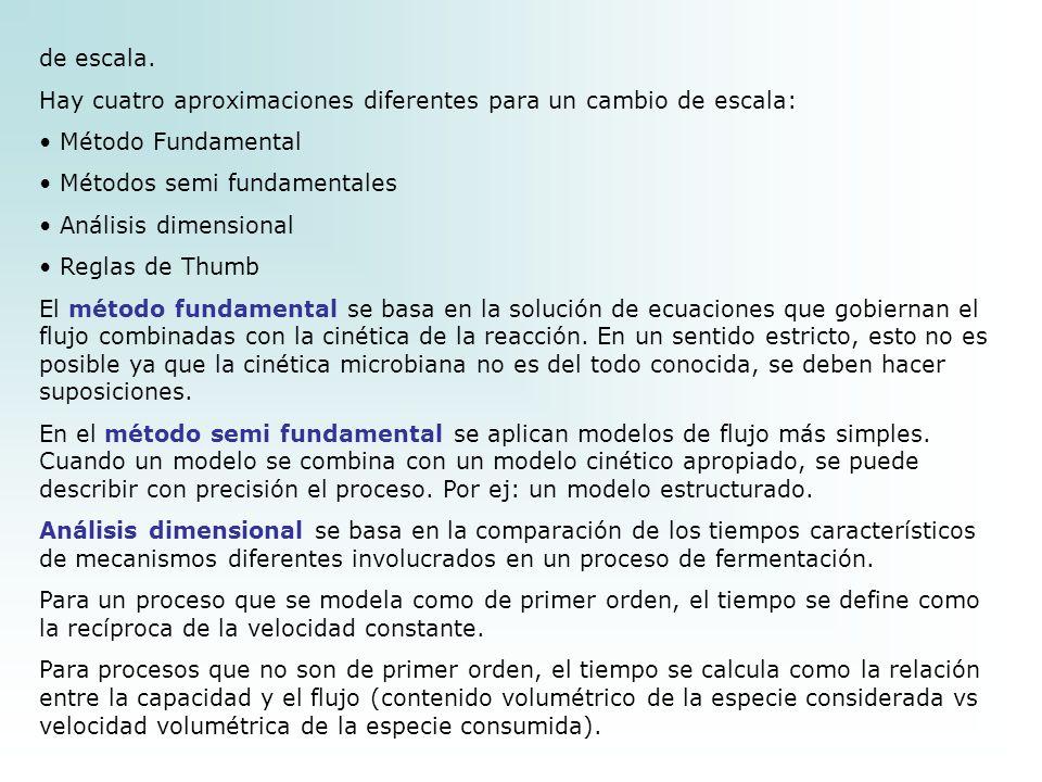 de escala. Hay cuatro aproximaciones diferentes para un cambio de escala: Método Fundamental. Métodos semi fundamentales.