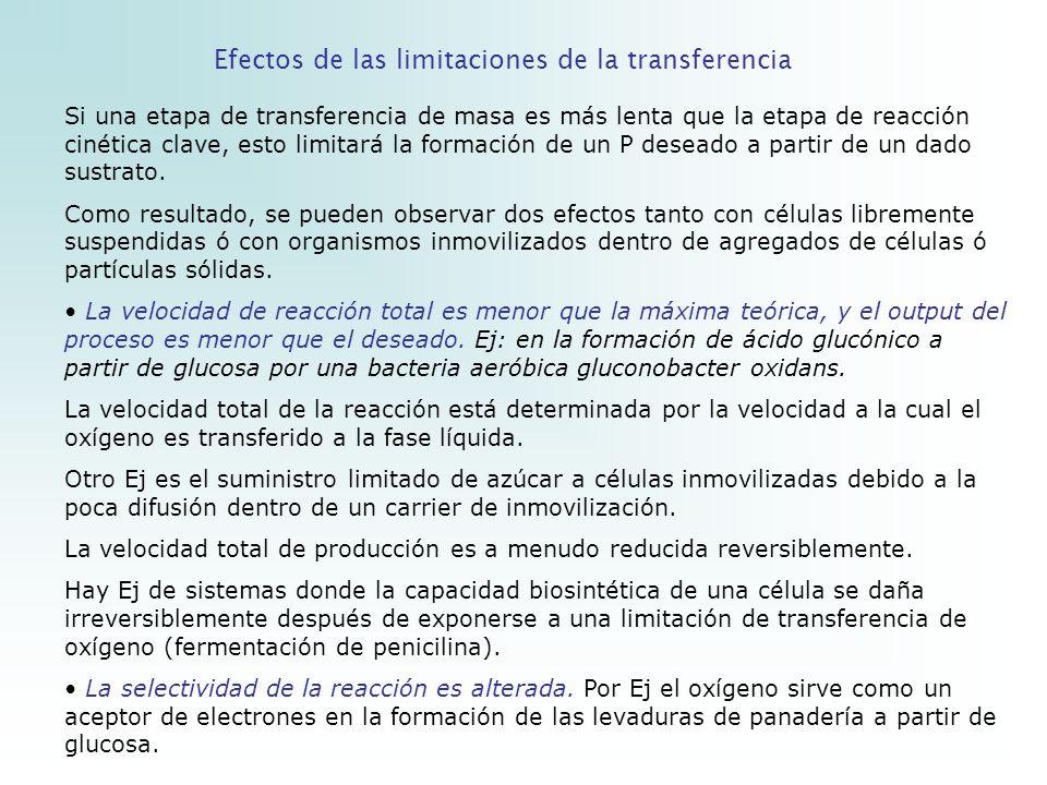 Efectos de las limitaciones de la transferencia