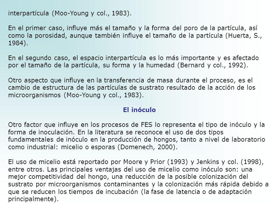 interpartícula (Moo-Young y col., 1983).