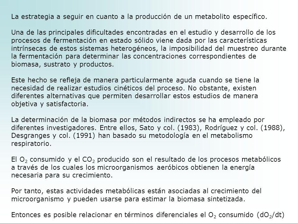 La estrategia a seguir en cuanto a la producción de un metabolito específico.