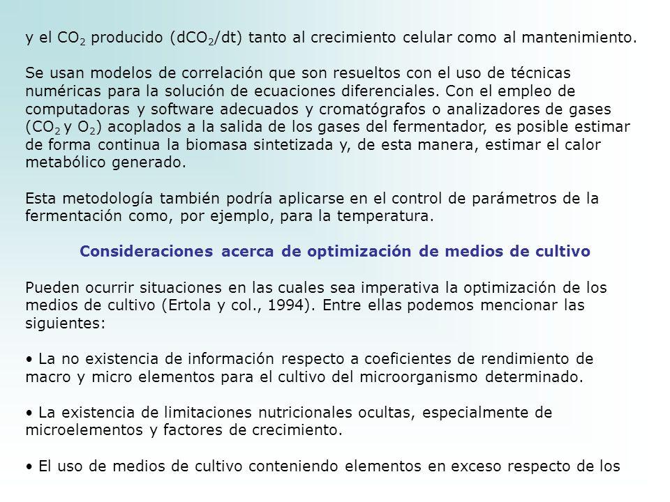Consideraciones acerca de optimización de medios de cultivo