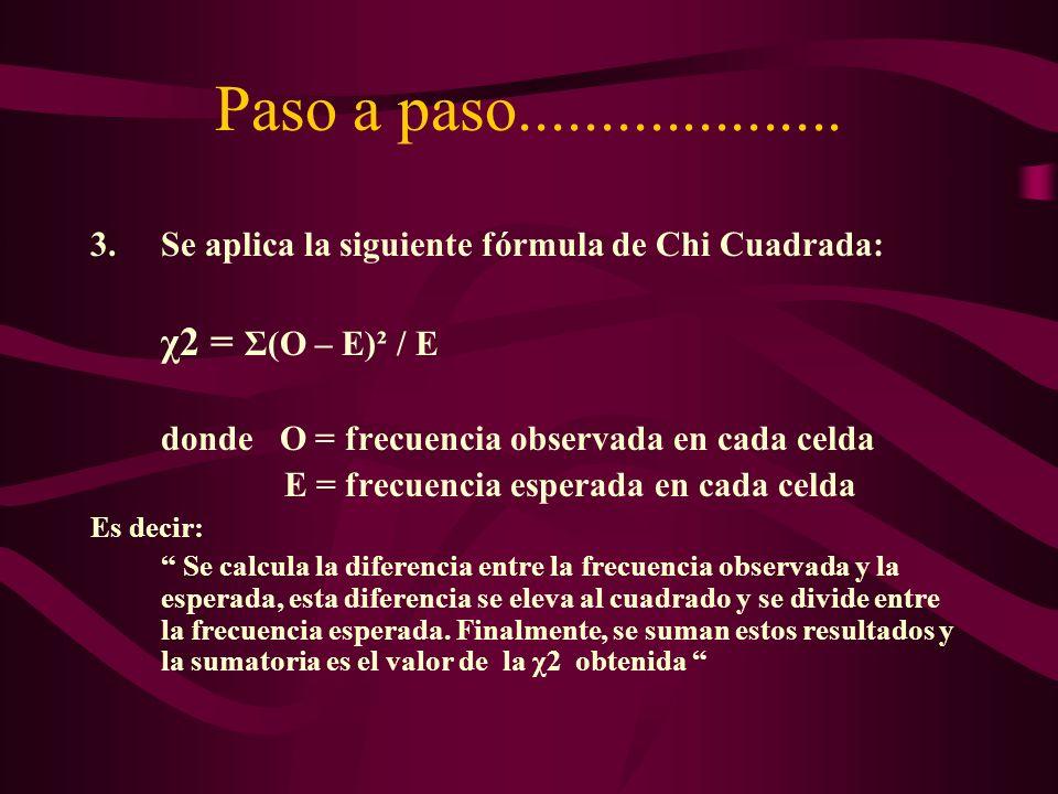 Paso a paso.................... Se aplica la siguiente fórmula de Chi Cuadrada: χ2 = Σ(O – E)² / E.