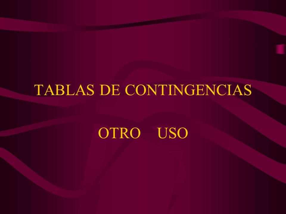 TABLAS DE CONTINGENCIAS