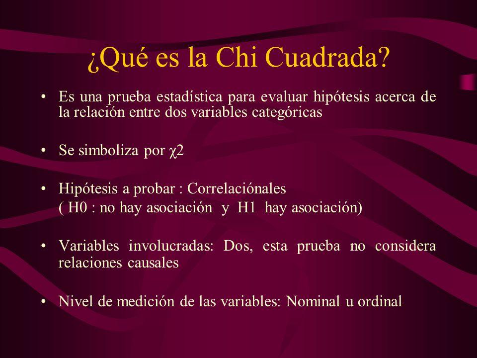 ¿Qué es la Chi Cuadrada Es una prueba estadística para evaluar hipótesis acerca de la relación entre dos variables categóricas.