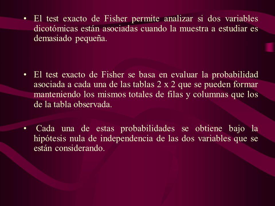 El test exacto de Fisher permite analizar si dos variables dicotómicas están asociadas cuando la muestra a estudiar es demasiado pequeña.