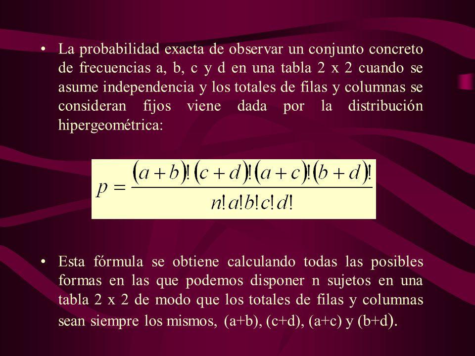 La probabilidad exacta de observar un conjunto concreto de frecuencias a, b, c y d en una tabla 2 x 2 cuando se asume independencia y los totales de filas y columnas se consideran fijos viene dada por la distribución hipergeométrica: