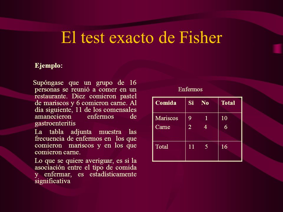 El test exacto de Fisher
