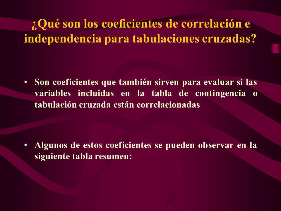 ¿Qué son los coeficientes de correlación e independencia para tabulaciones cruzadas