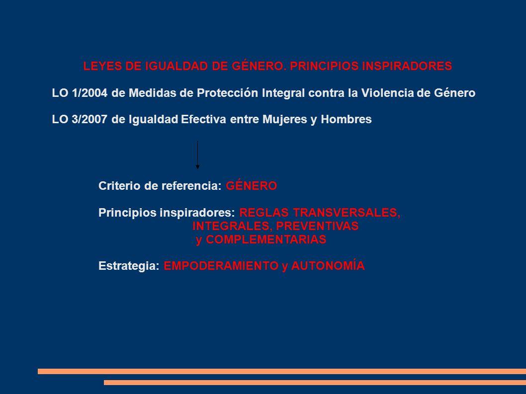 LEYES DE IGUALDAD DE GÉNERO. PRINCIPIOS INSPIRADORES