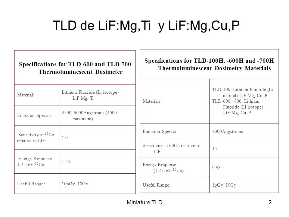 Specifications for TLD-600 and TLD 700 Thermoluminescent Dosimeter