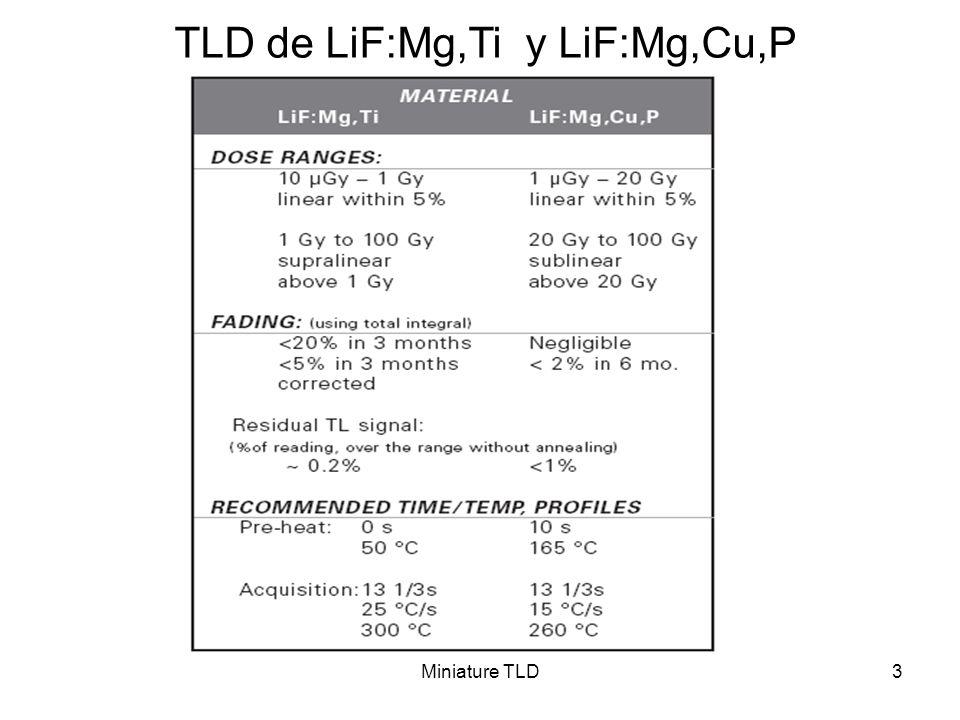 TLD de LiF:Mg,Ti y LiF:Mg,Cu,P