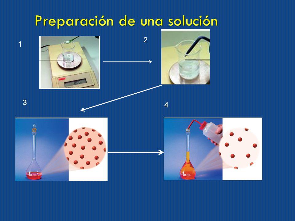 Preparación de una solución