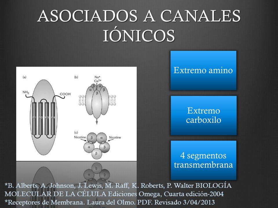 ASOCIADOS A CANALES IÓNICOS