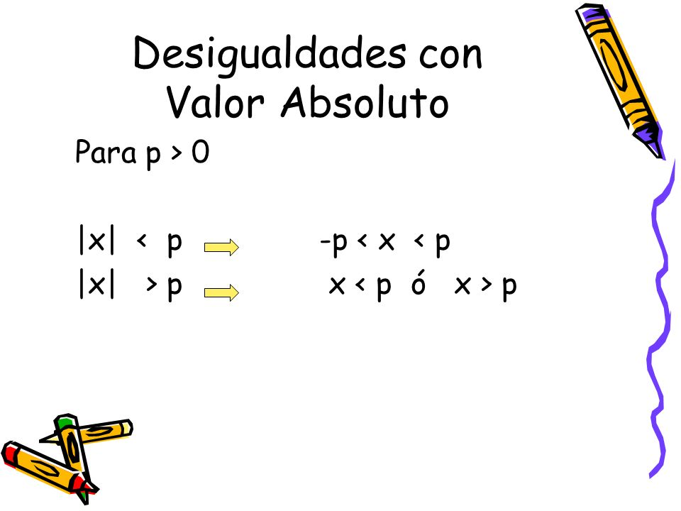 Desigualdades con Valor Absoluto