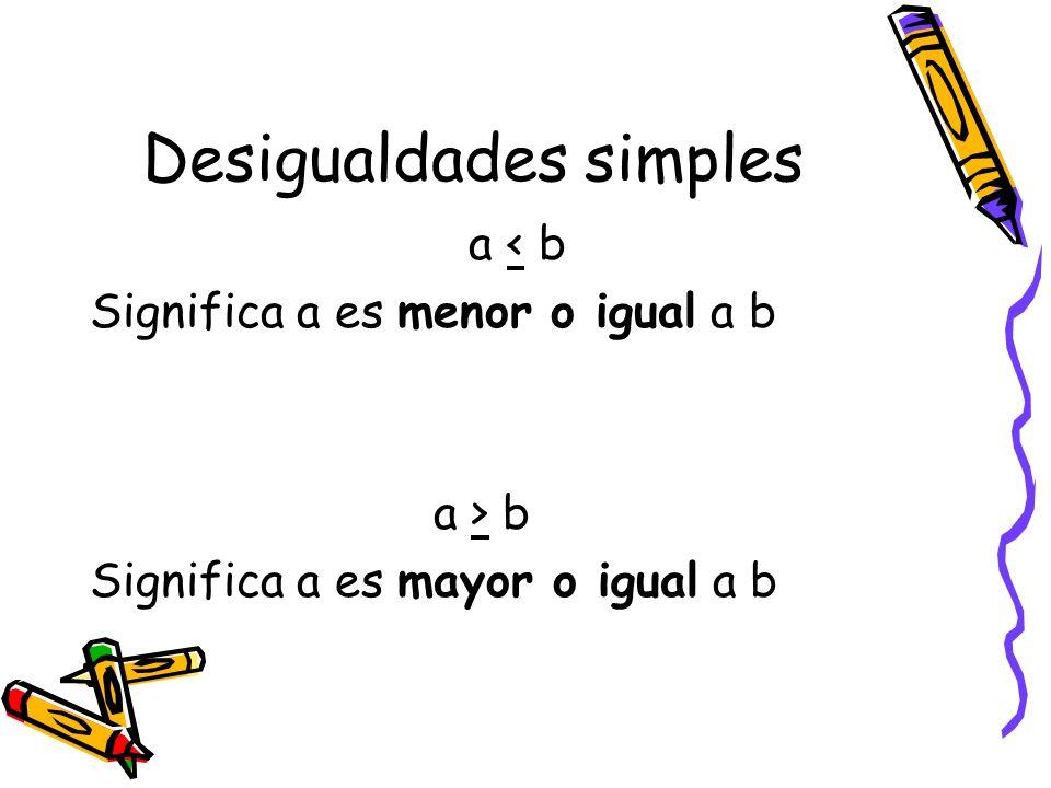 Desigualdades simples