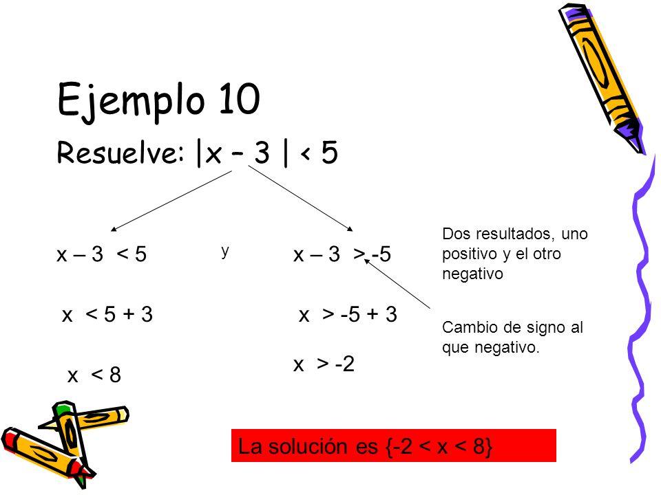 Ejemplo 10 Resuelve: |x – 3 | < 5 x – 3 < 5 x – 3 > -5