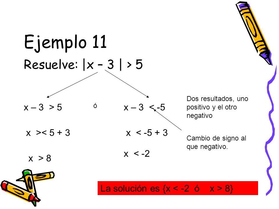 Ejemplo 11 Resuelve: |x – 3 | > 5 x – 3 > 5 x – 3 < -5
