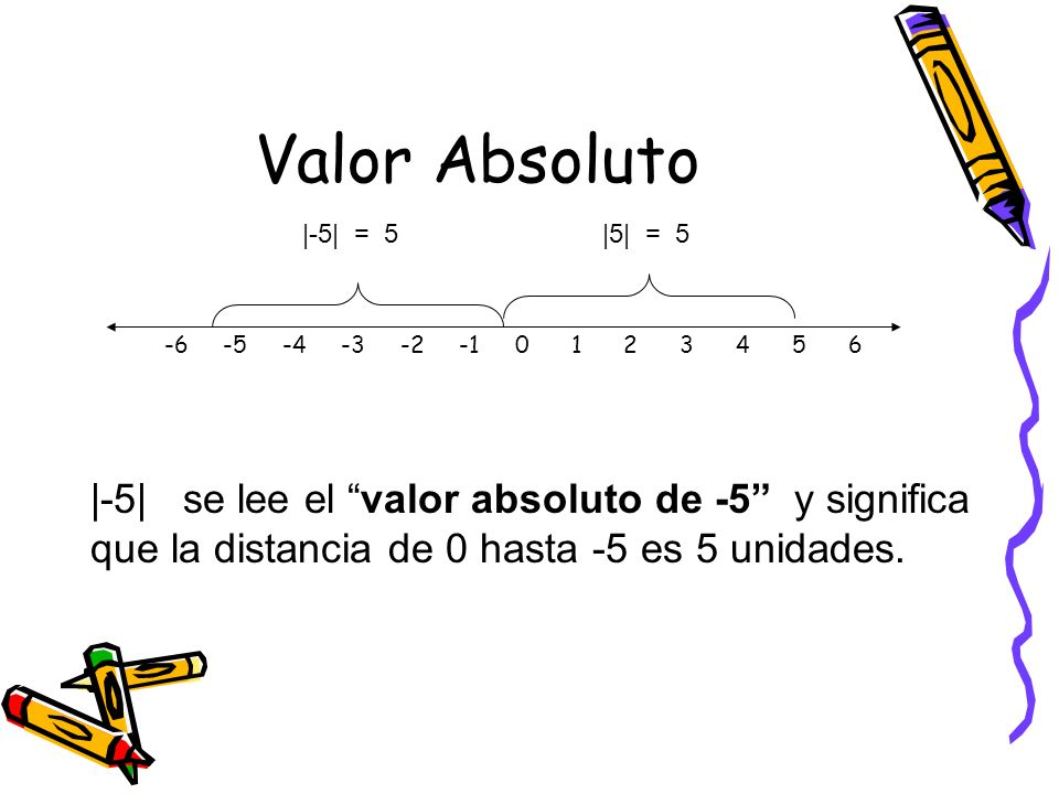 Valor Absoluto |-5| = 5. |5| = 5. -6 -5 -4 -3 -2 -1 0 1 2 3 4 5 6.