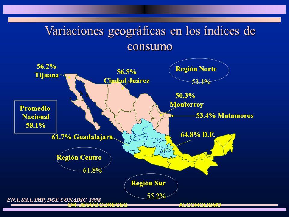 Variaciones geográficas en los índices de consumo