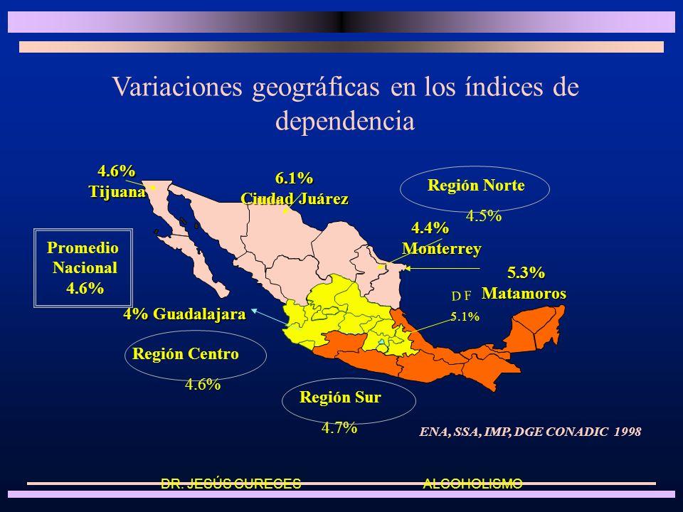 Variaciones geográficas en los índices de dependencia