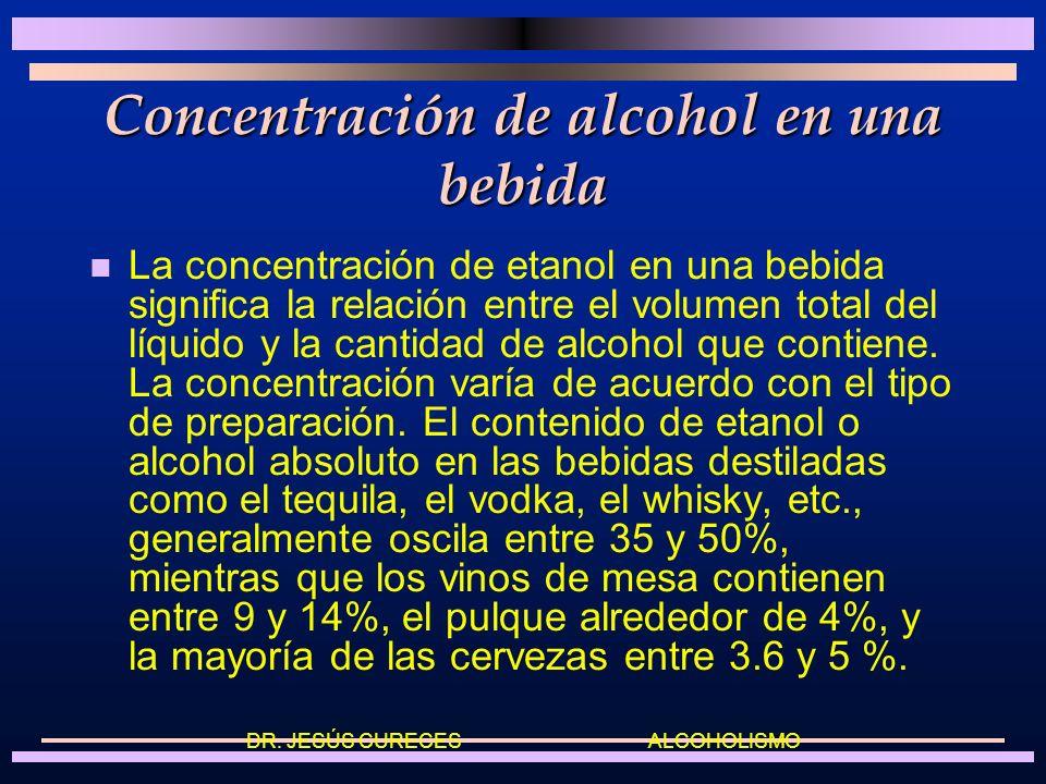 Concentración de alcohol en una bebida