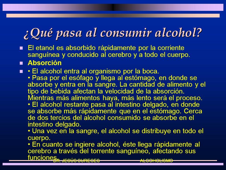 ¿Qué pasa al consumir alcohol