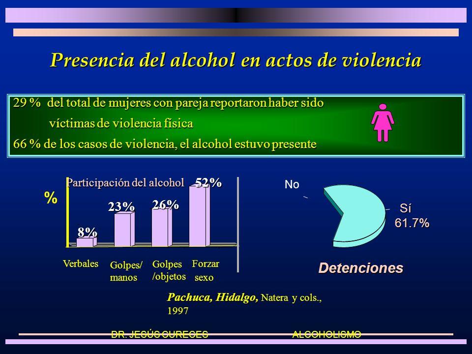 Presencia del alcohol en actos de violencia