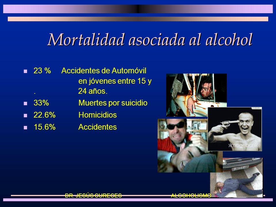 Mortalidad asociada al alcohol