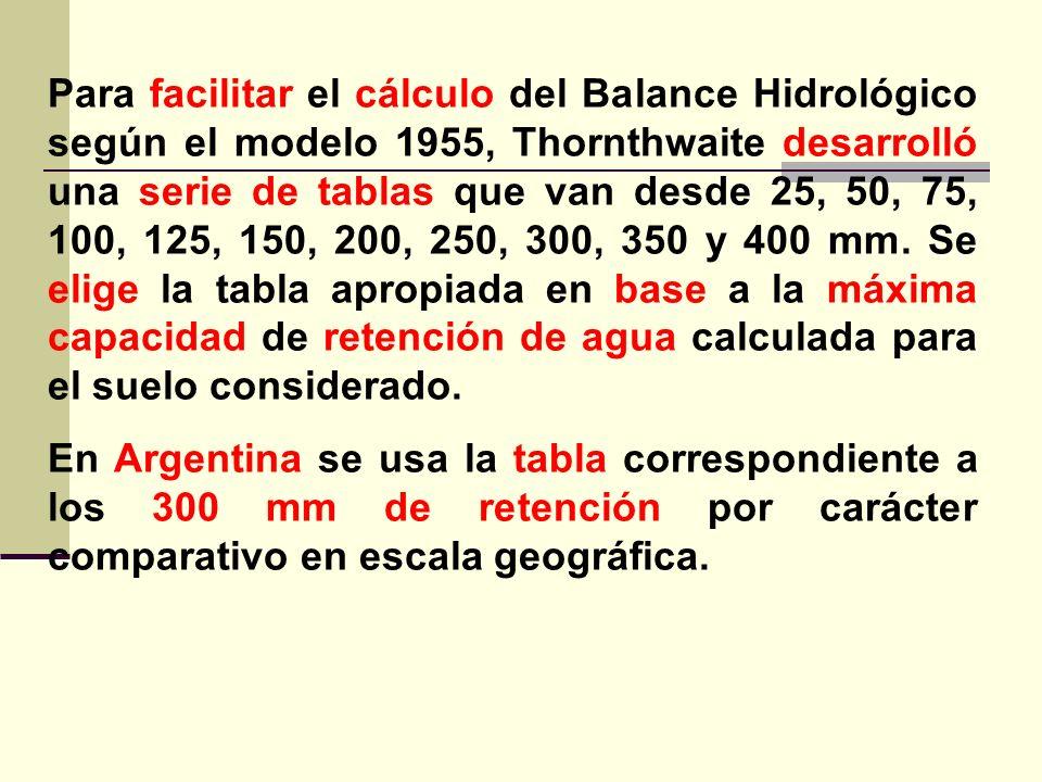 Para facilitar el cálculo del Balance Hidrológico según el modelo 1955, Thornthwaite desarrolló una serie de tablas que van desde 25, 50, 75, 100, 125, 150, 200, 250, 300, 350 y 400 mm. Se elige la tabla apropiada en base a la máxima capacidad de retención de agua calculada para el suelo considerado.