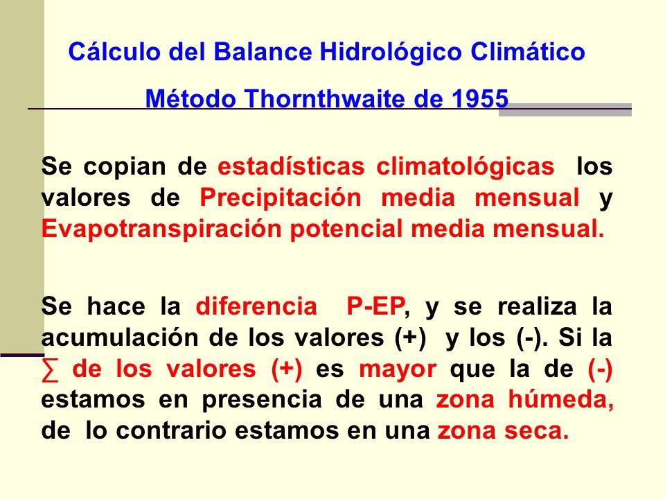 Cálculo del Balance Hidrológico Climático Método Thornthwaite de 1955