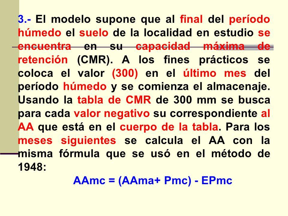 3.- El modelo supone que al final del período húmedo el suelo de la localidad en estudio se encuentra en su capacidad máxima de retención (CMR). A los fines prácticos se coloca el valor (300) en el último mes del período húmedo y se comienza el almacenaje. Usando la tabla de CMR de 300 mm se busca para cada valor negativo su correspondiente al AA que está en el cuerpo de la tabla. Para los meses siguientes se calcula el AA con la misma fórmula que se usó en el método de 1948: