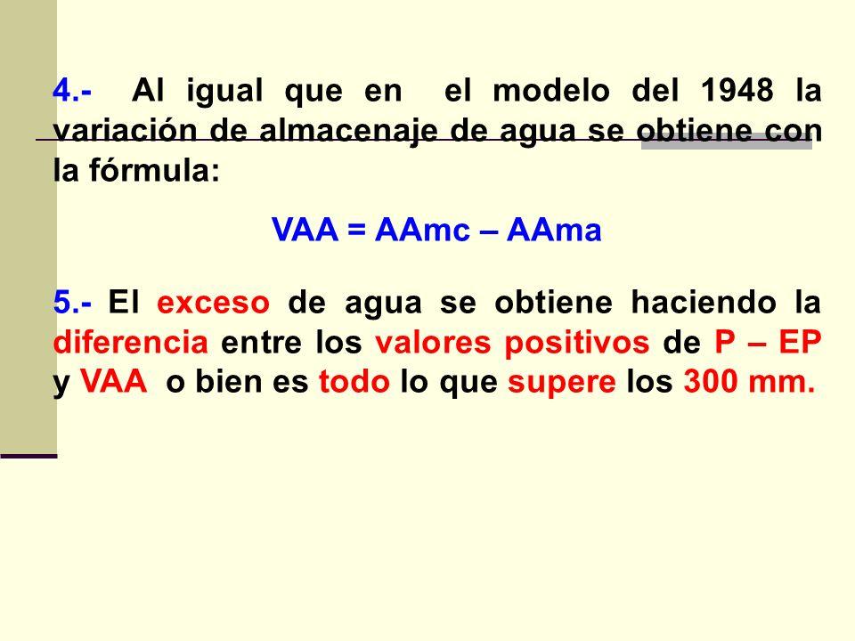 4.- Al igual que en el modelo del 1948 la variación de almacenaje de agua se obtiene con la fórmula: