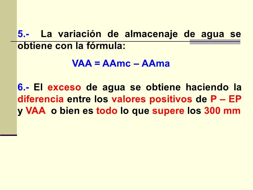 5.- La variación de almacenaje de agua se obtiene con la fórmula: