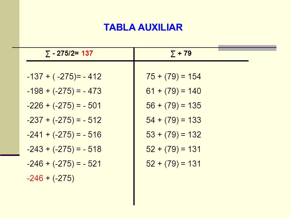 TABLA AUXILIAR 137 + ( -275)= - 412 198 + (-275) = - 473