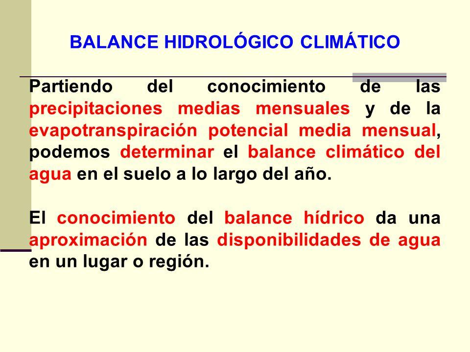BALANCE HIDROLÓGICO CLIMÁTICO