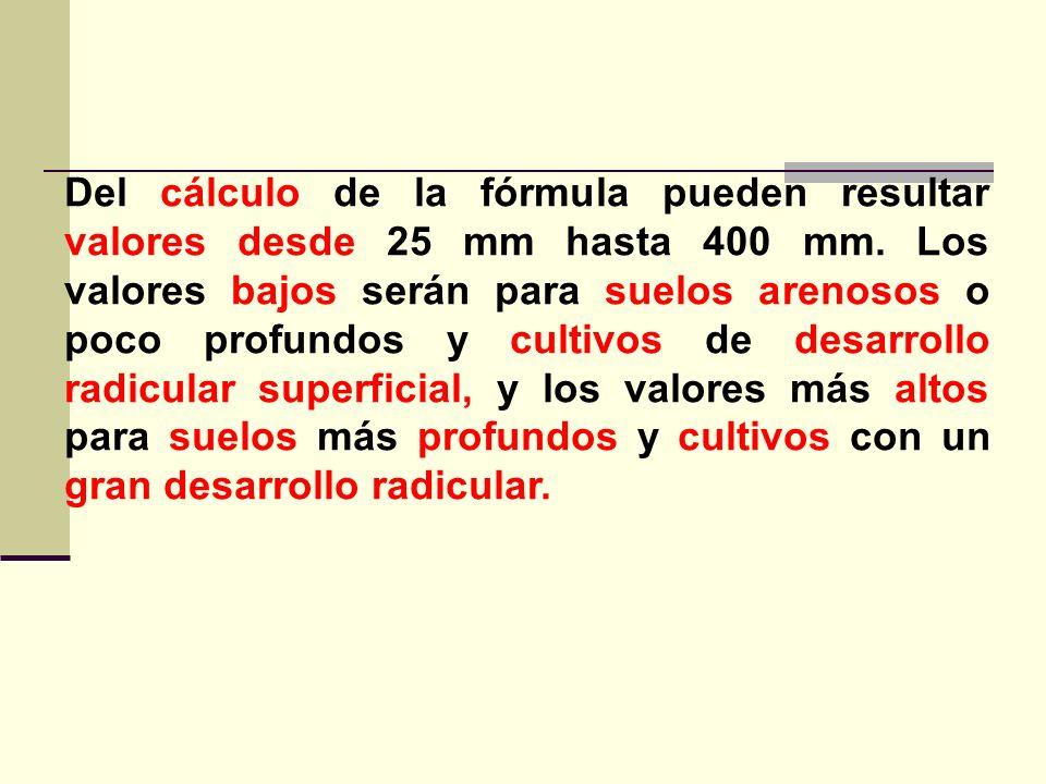 Del cálculo de la fórmula pueden resultar valores desde 25 mm hasta 400 mm.