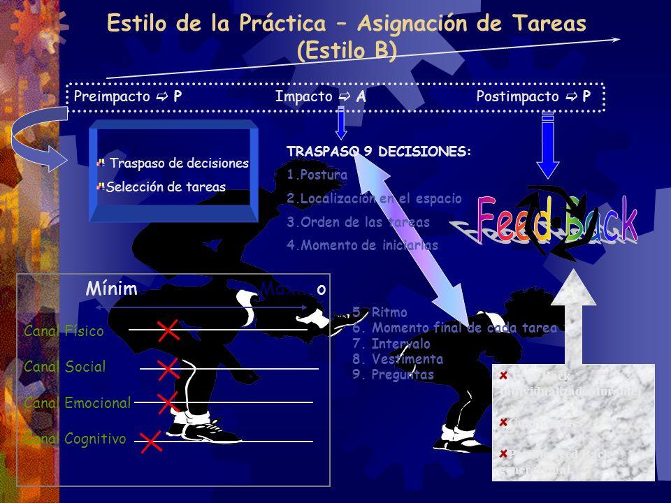 Estilo de la Práctica – Asignación de Tareas (Estilo B)